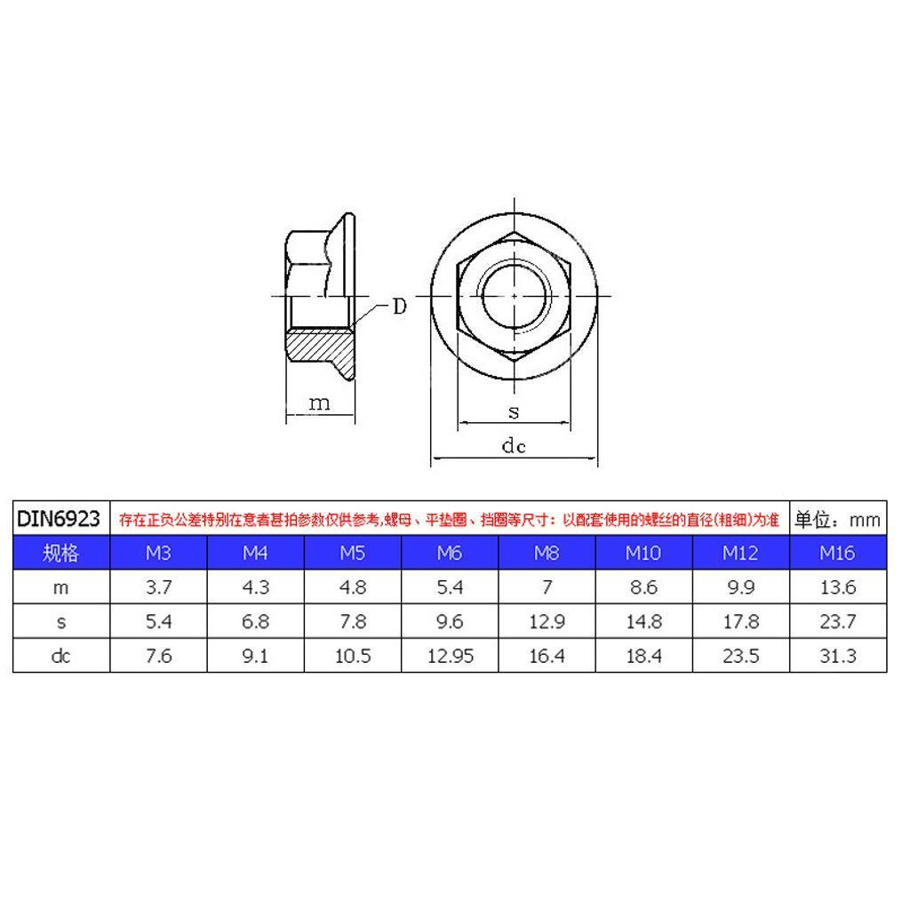 Flanschmuttern Edelstahl V2A DIN 6923 M3 bis M12 Bundmuttern Sperrzahnmuttern