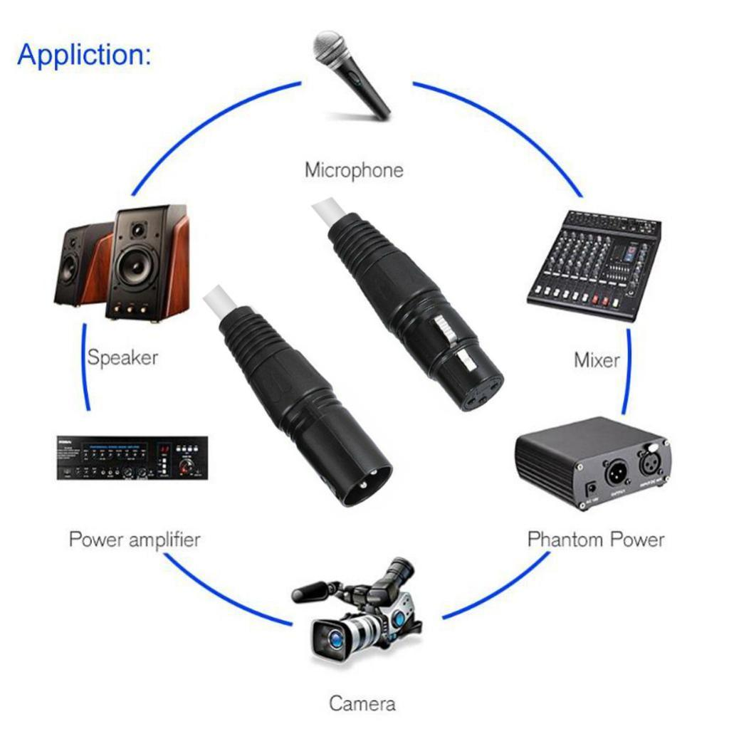 3-Pin-XLR-Microphone-Cable-Male-To-Female-Patch-Mic-Lead-XLR-Patch-Cable thumbnail 22