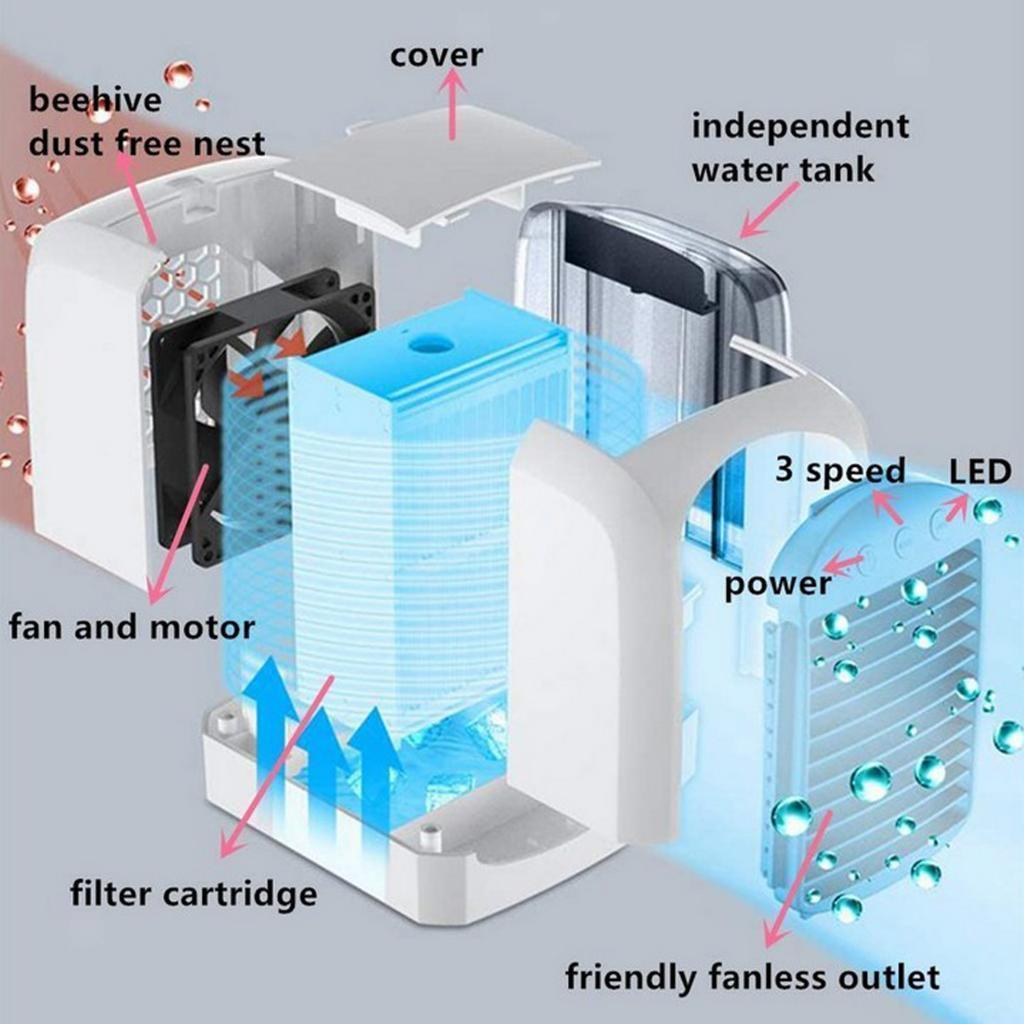 miniature 25 - Ventilateur-de-refroidissement-par-eau-de-refroidisseur-de-climatiseur-de