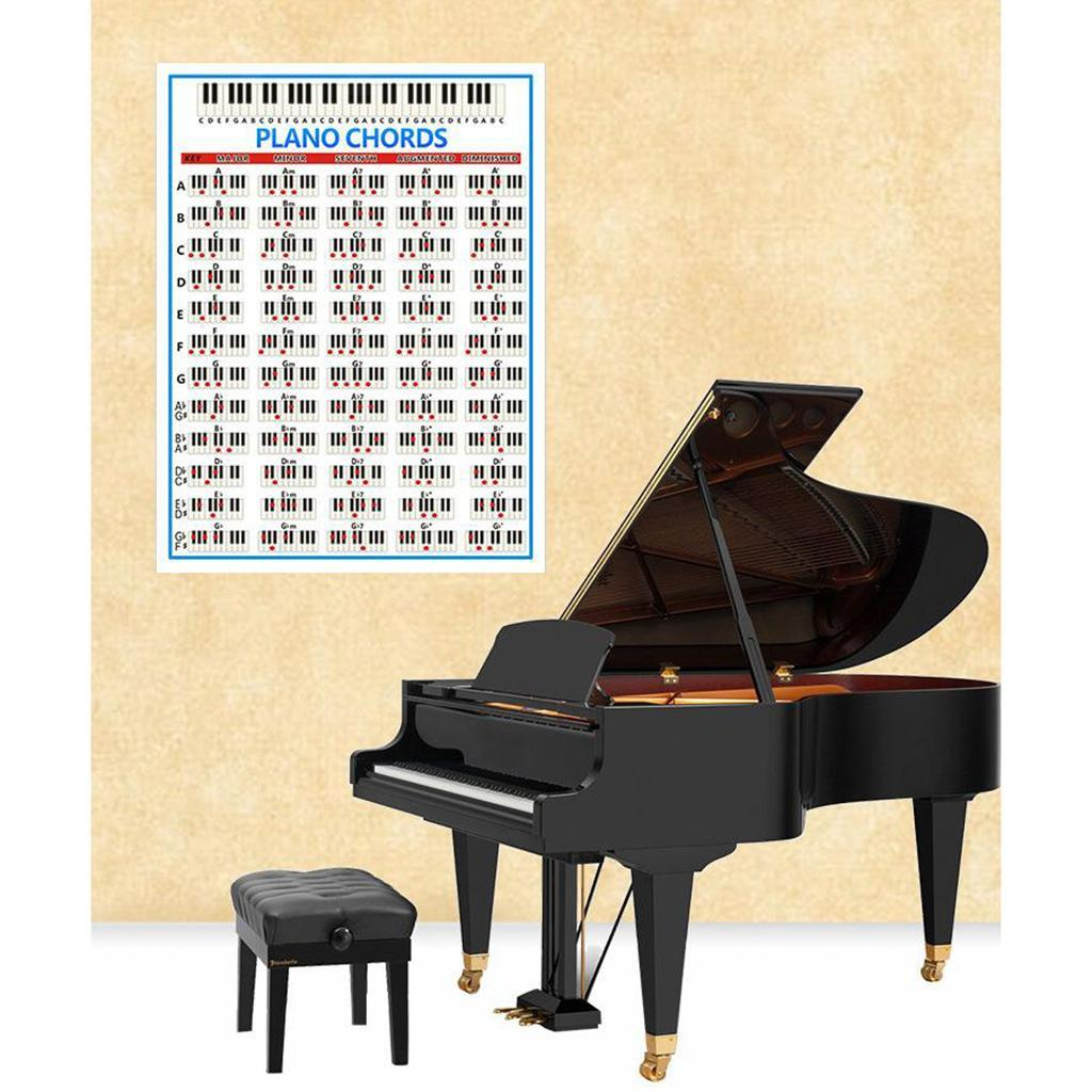 thumbnail 3 - PIANO CHORDS POSTER WALL POSTER CHART FOR PIANO BEGINNERS PRACTICE AIDS