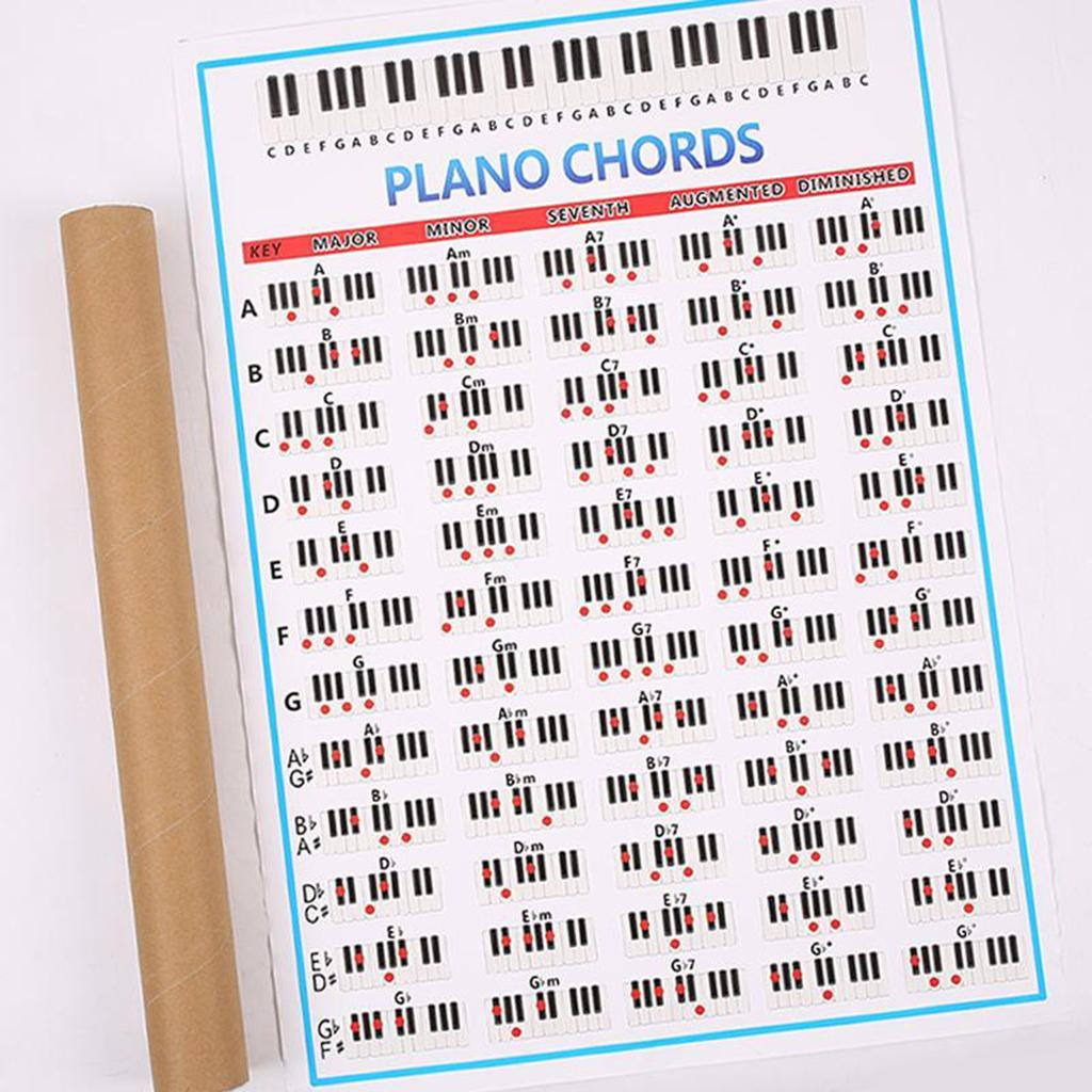 thumbnail 5 - PIANO CHORDS POSTER WALL POSTER CHART FOR PIANO BEGINNERS PRACTICE AIDS