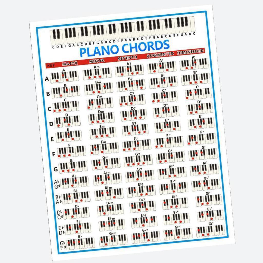 thumbnail 7 - Piano Chord Music Poster Diagram Wall Poster