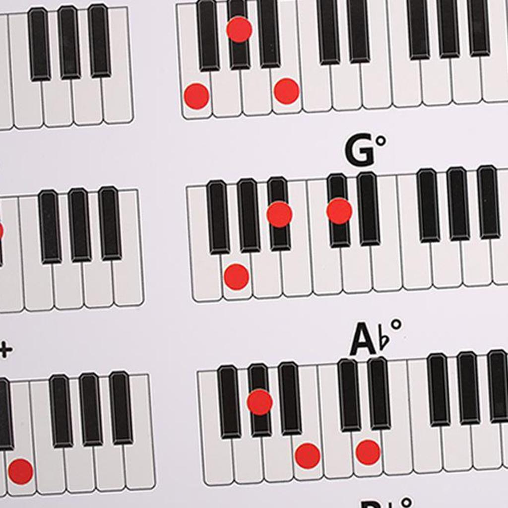 thumbnail 12 - PIANO CHORDS POSTER WALL POSTER CHART FOR PIANO BEGINNERS PRACTICE AIDS