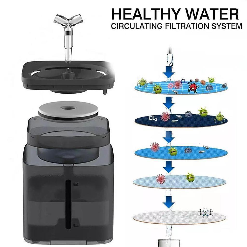 miniature 21 - 2L Chat Électrique Automatique Fontaine D'eau Potable Distributeur Bol USB