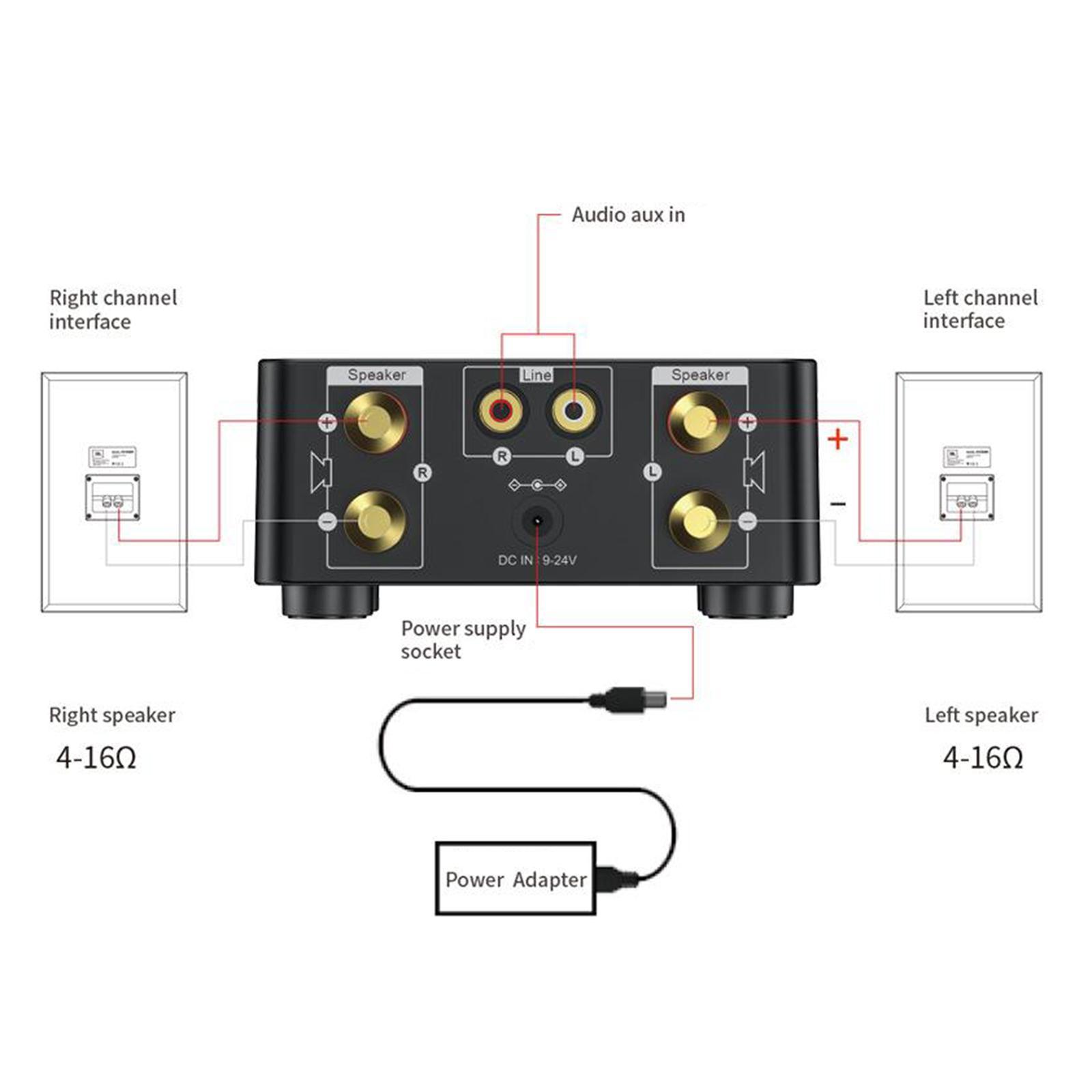 Indexbild 17 - Digitale-100W-Bluetooth-5-0-Power-Verstaerker-Hallo-fi-Stereo-2-0-Kanal-TF